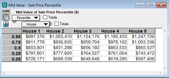 Home_Percentiles