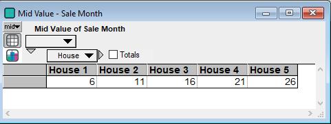 sale_month
