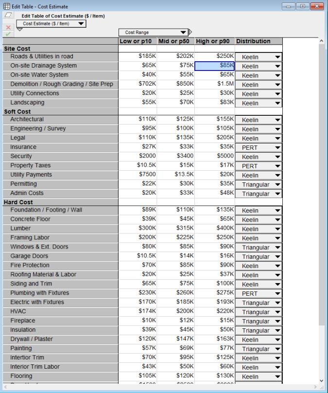 Cost_Estimates